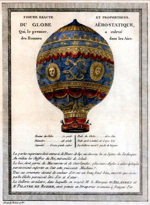 """«Вид и точные размеры """"Аэростата Земной шар"""", который был первым». 1786"""